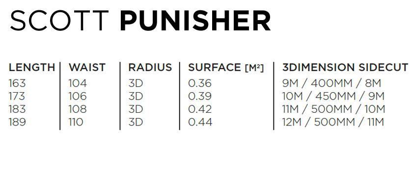 punisher-detail525bca30b8034