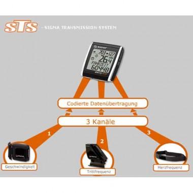 Sigma Sport Sigma Sensor STS Rad 2 2012