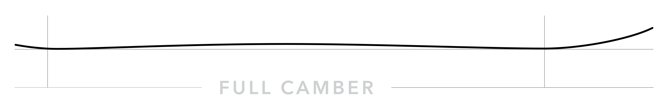 KORUA-Shapes_BoardProfile-Drawing_Web_2200px-150dpi_FullCamber